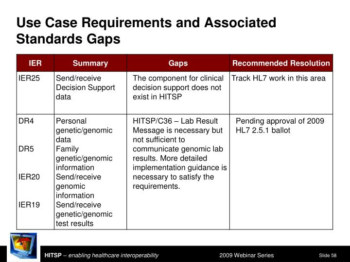 Use Case Requirements and Associated Standards Gaps