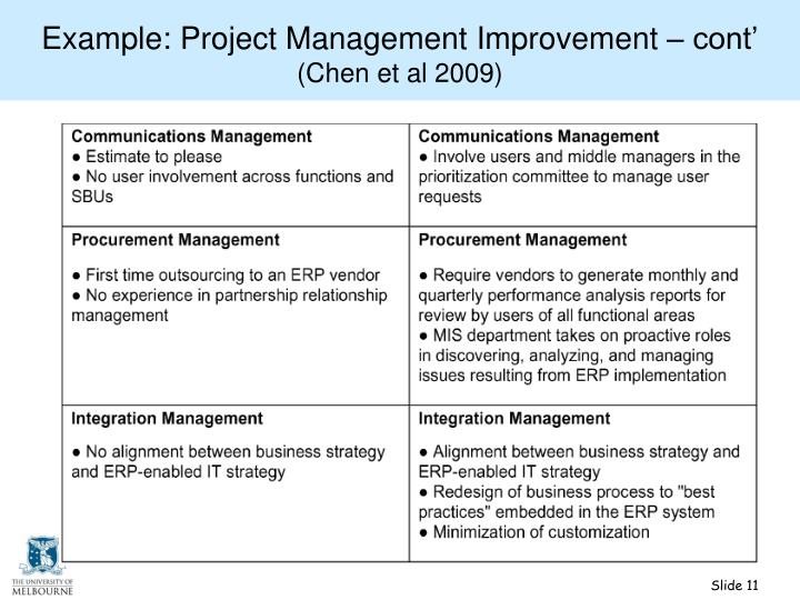 Example: Project Management Improvement – cont'