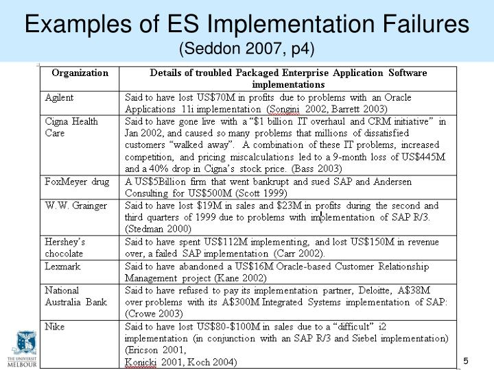 Examples of ES Implementation Failures