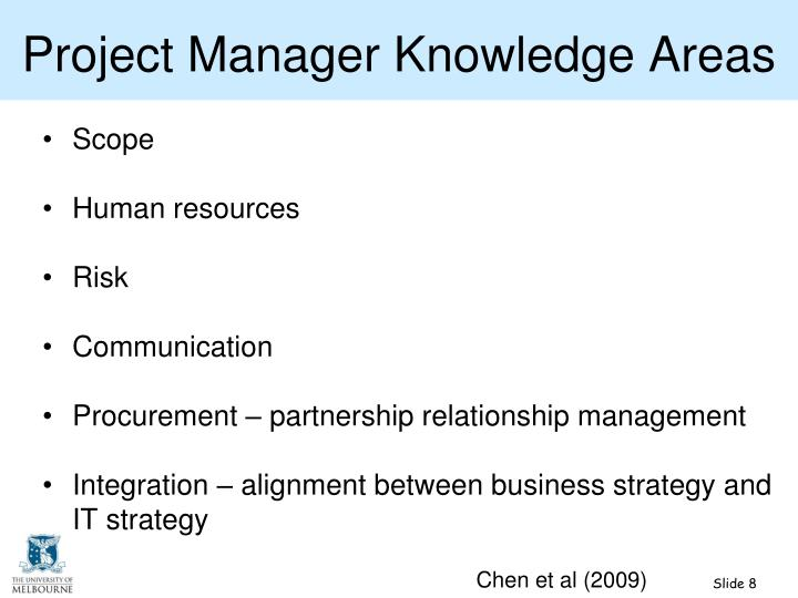 Project Manager Knowledge Areas