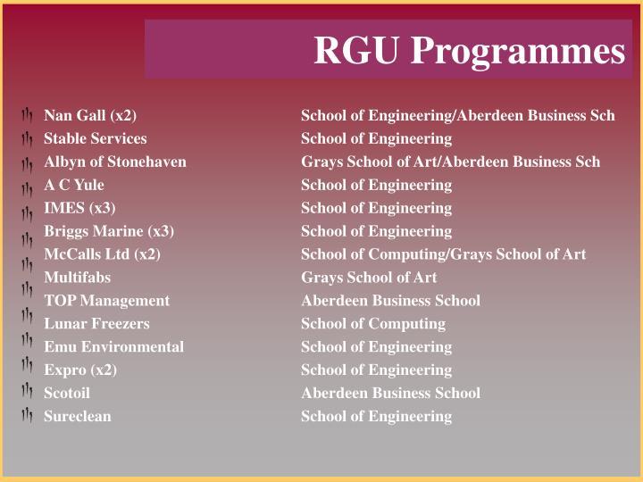 Nan Gall (x2)School of Engineering/Aberdeen Business Sch