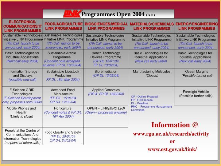 ELECTRONICS/ COMMUNICATIONS/IT LINK PROGRAMMES