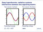 deep hyperthermia radiative systems interference between two opposing beams