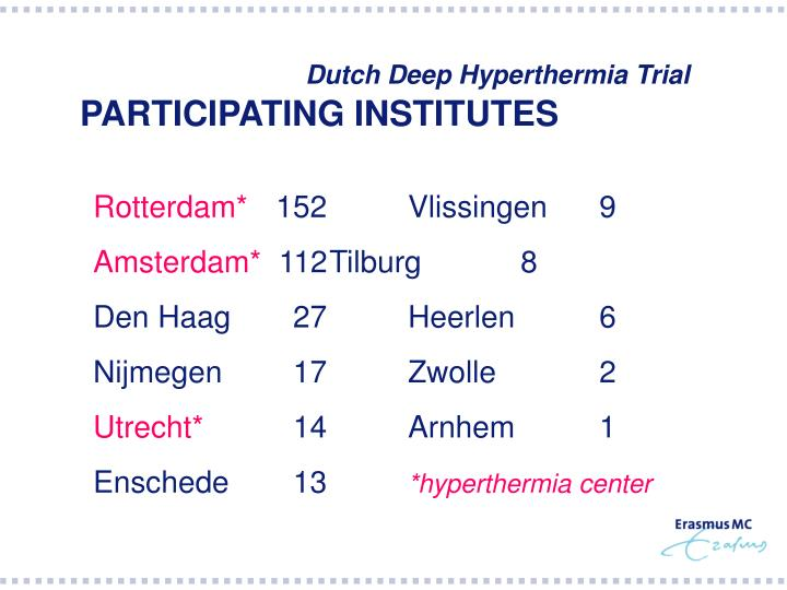 Dutch Deep Hyperthermia Trial
