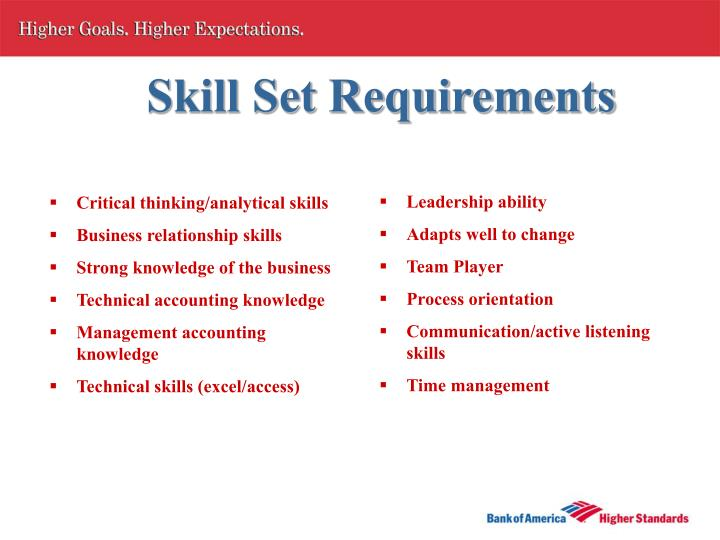 Skill Set Requirements