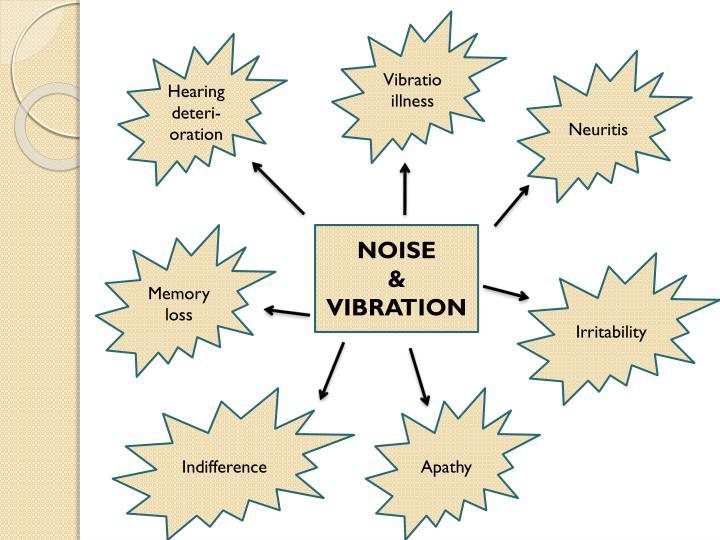 Vibratio