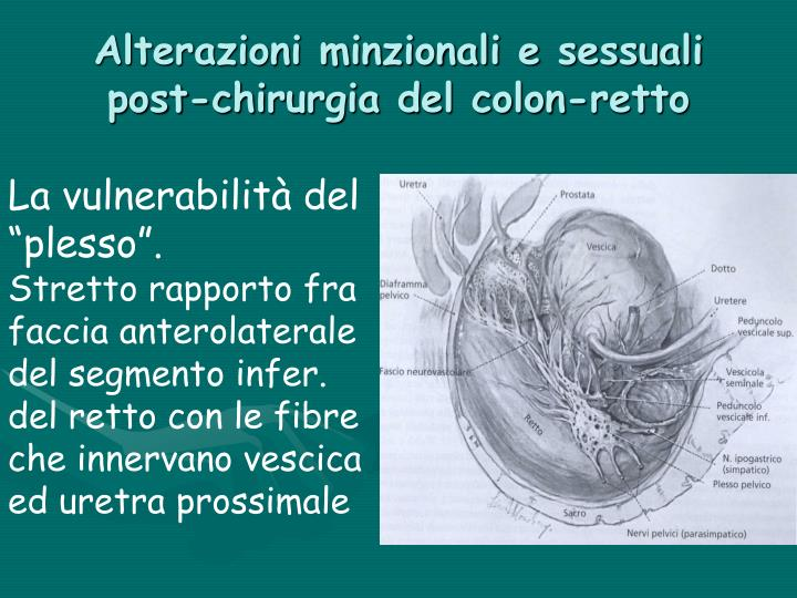 Alterazioni minzionali e sessuali post-chirurgia del colon-retto