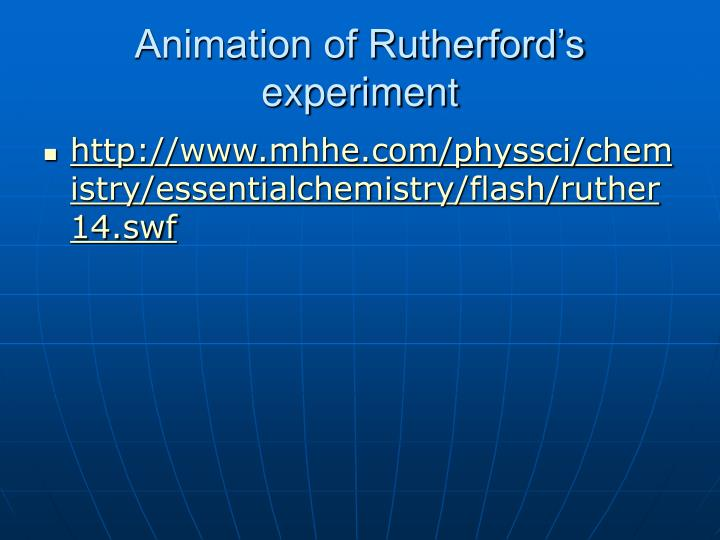 Animation of Rutherford's experiment