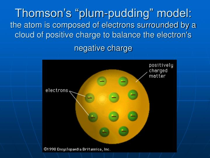 "Thomson's ""plum-pudding"" model:"