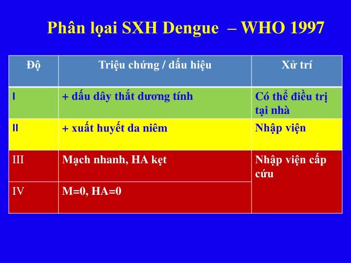 Phân lọai SXH Dengue  – WHO 1997