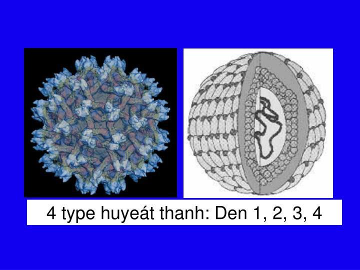 4 type huyeát thanh: Den 1, 2, 3, 4