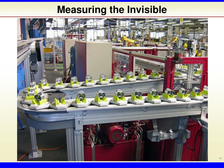 Measuring the Invisible