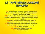 le tappe verso l unione europea