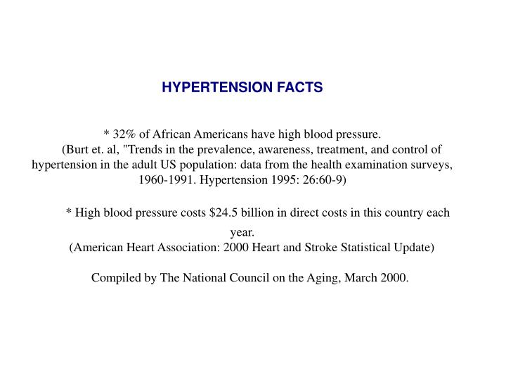 HYPERTENSION FACTS