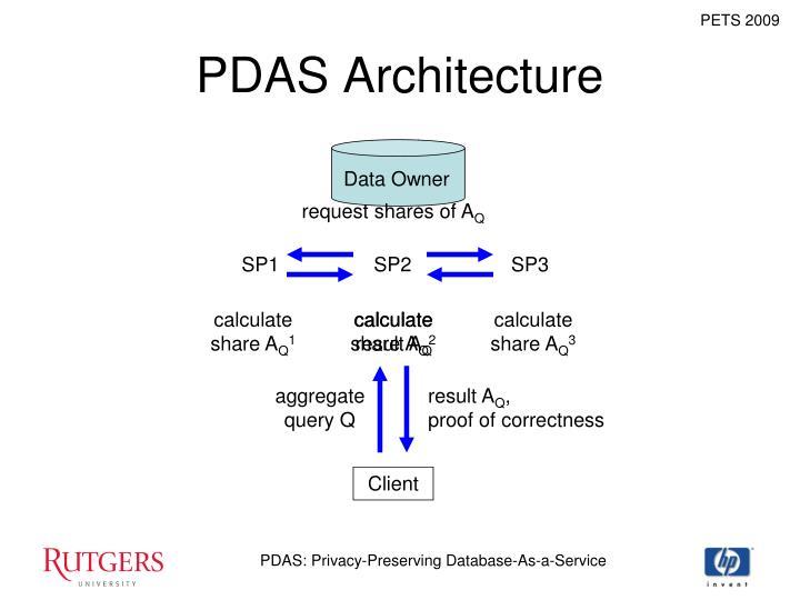 PDAS Architecture