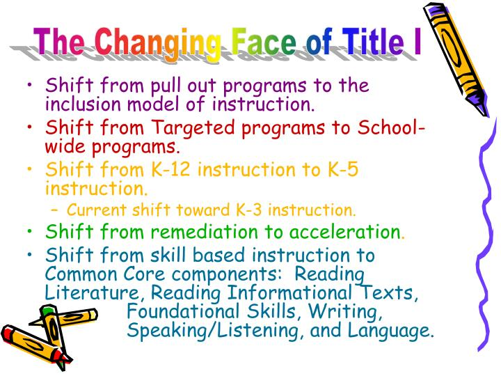 The Changing Face of Title I