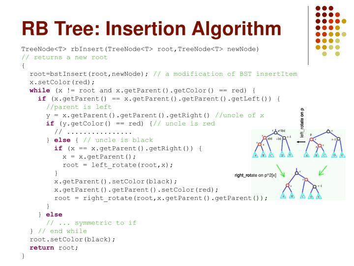 RB Tree: Insertion Algorithm