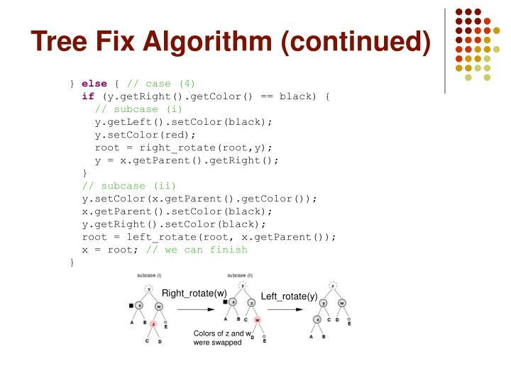 Tree Fix Algorithm (continued)