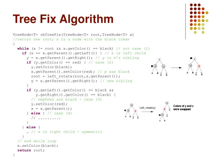 Tree Fix Algorithm
