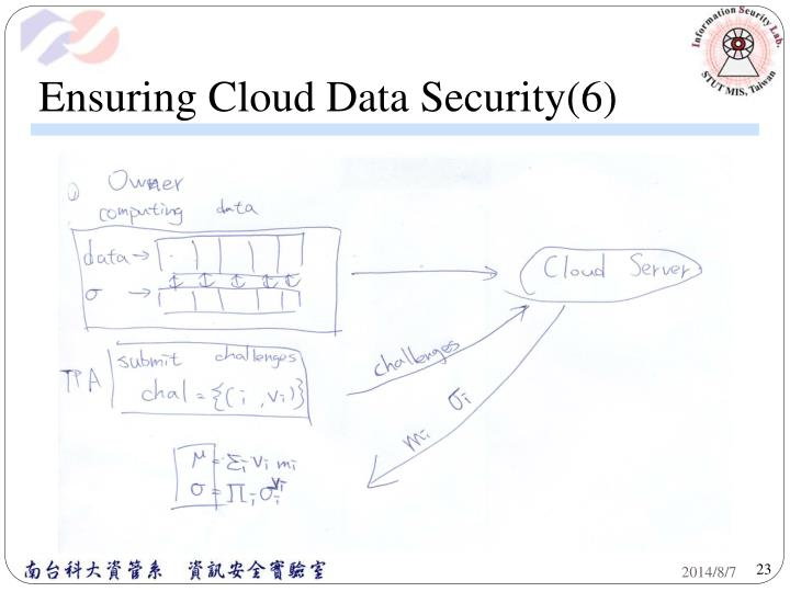 Ensuring Cloud Data Security(6)