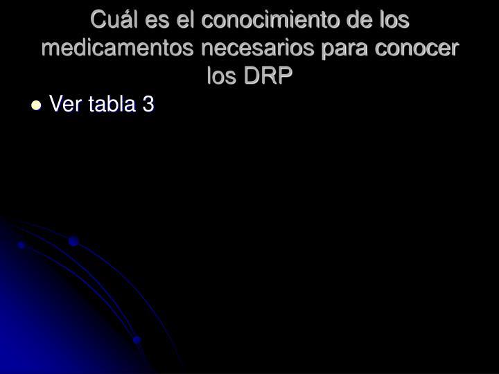Cuál es el conocimiento de los medicamentos necesarios para conocer los DRP