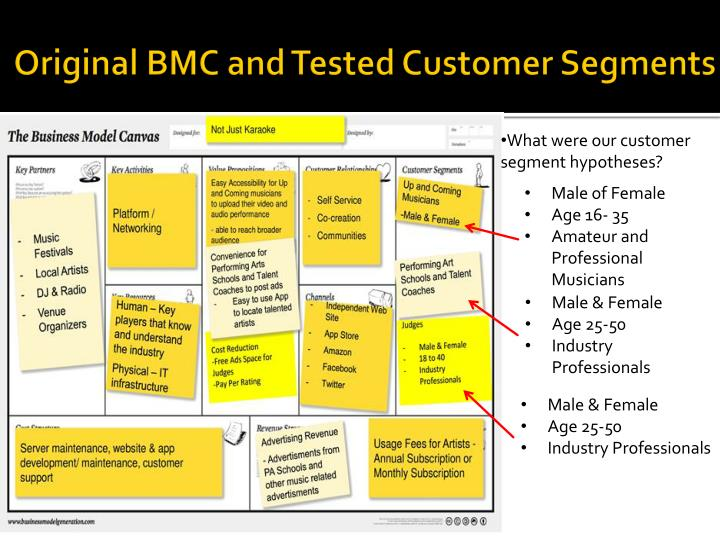 Original BMC and Tested Customer Segments
