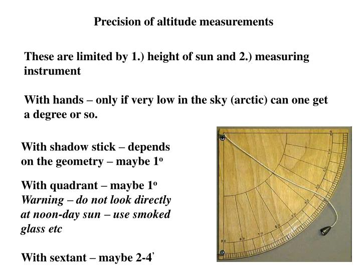 Precision of altitude measurements