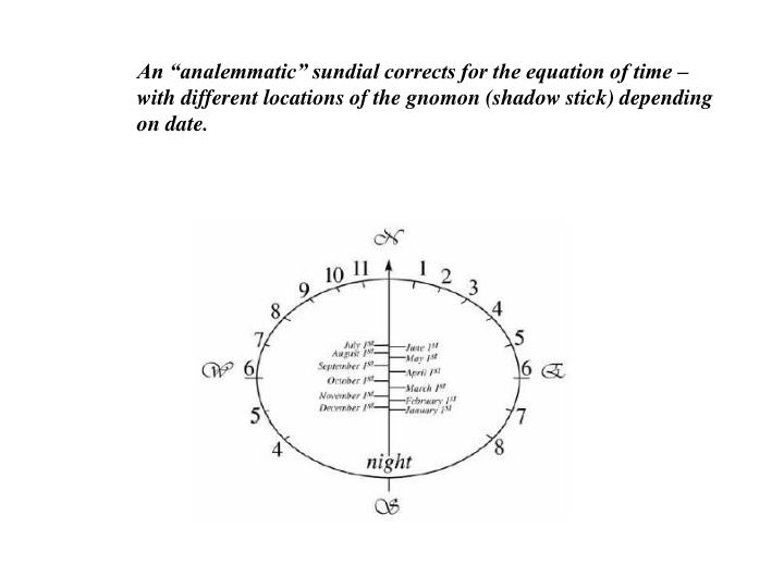 "An ""analemmatic"" sundial corrects for the equation of time –"