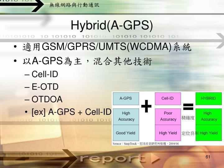 Hybrid(A-GPS)