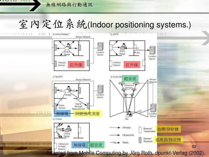 室內定位系統