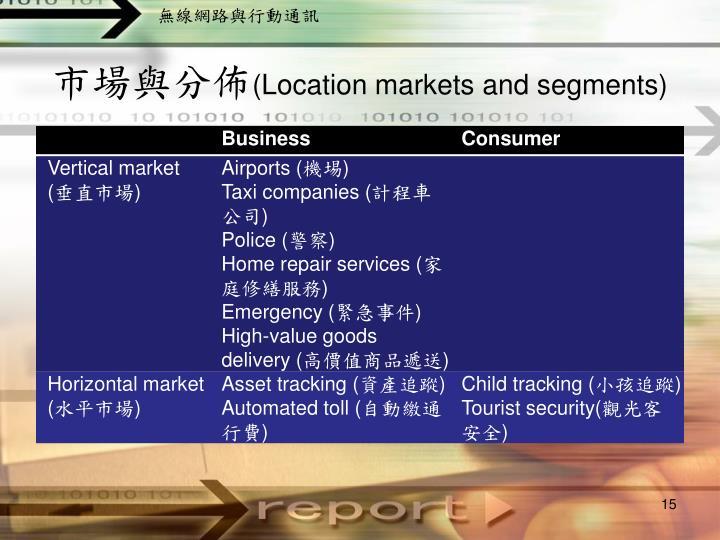 市場與分佈