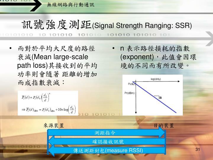 訊號強度測距