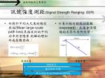 signal strength ranging ssr1