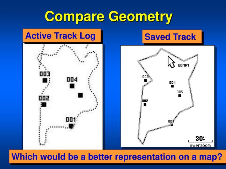 Compare Geometry