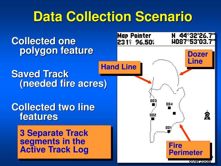 Data Collection Scenario