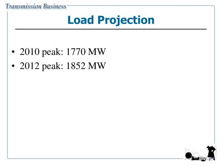 Load Projection