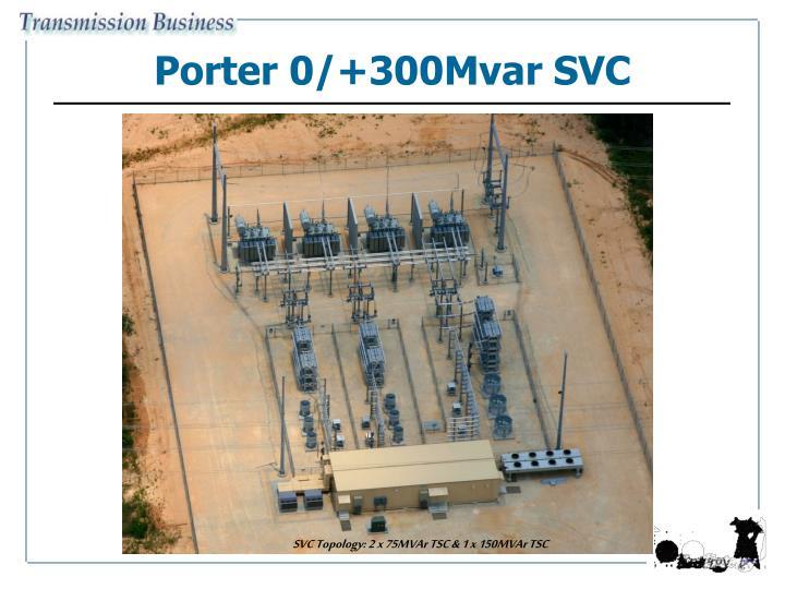 Porter 0/+300Mvar SVC