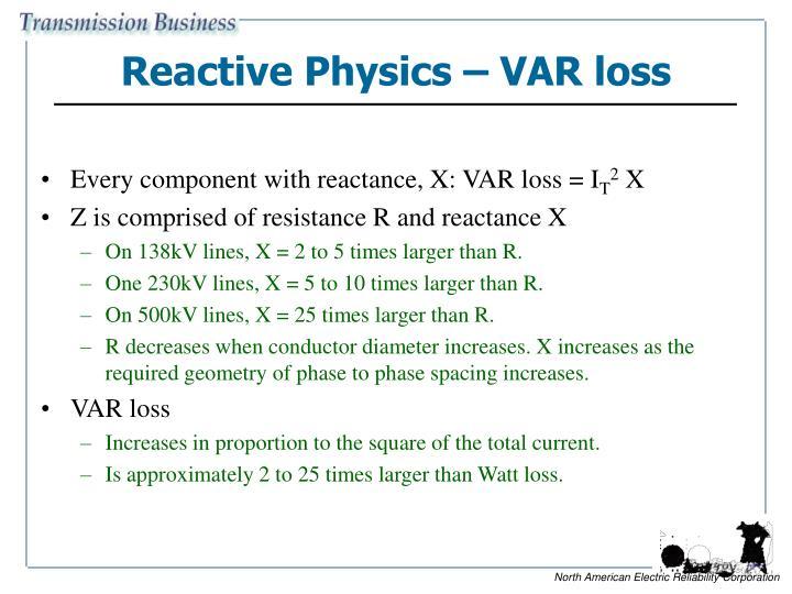Reactive Physics – VAR loss