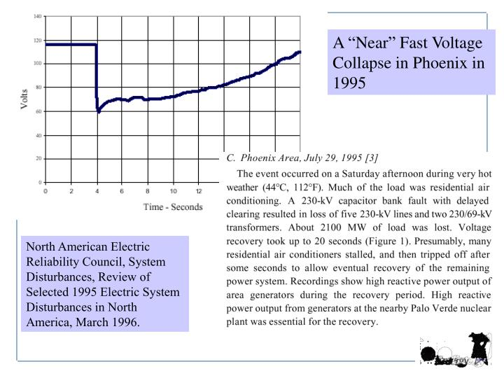 """A """"Near"""" Fast Voltage Collapse in Phoenix in 1995"""