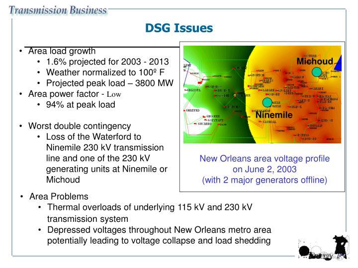 DSG Issues
