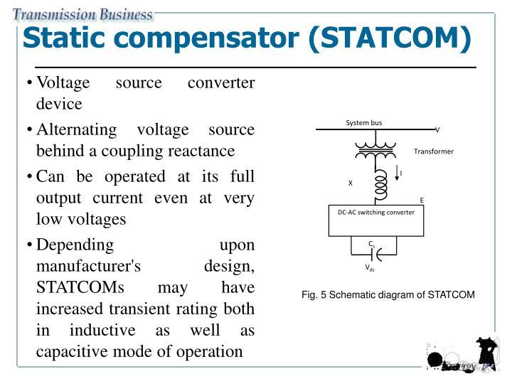 Static compensator (STATCOM)