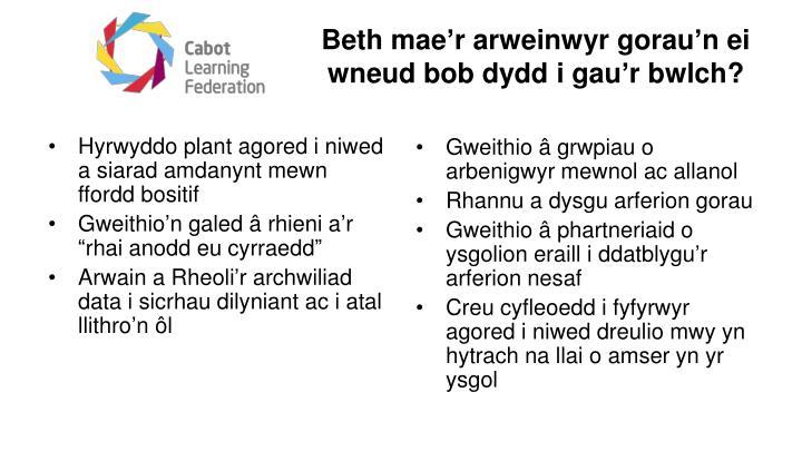 Beth mae