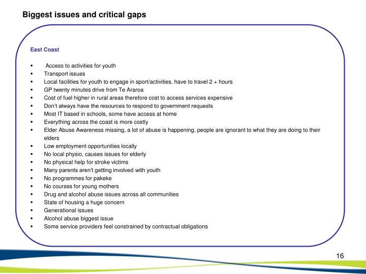 Biggest issues and critical gaps