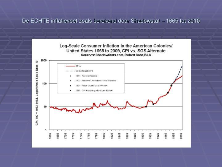 De ECHTE inflatievoet zoals berekend door Shadowstat – 1665 tot 2010