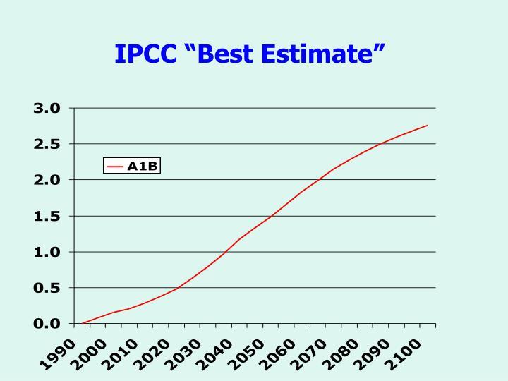"""IPCC """"Best Estimate"""""""