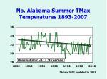 no alabama summer tmax temperatures 1893 2007