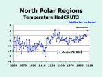 north polar regions temperature hadcrut3