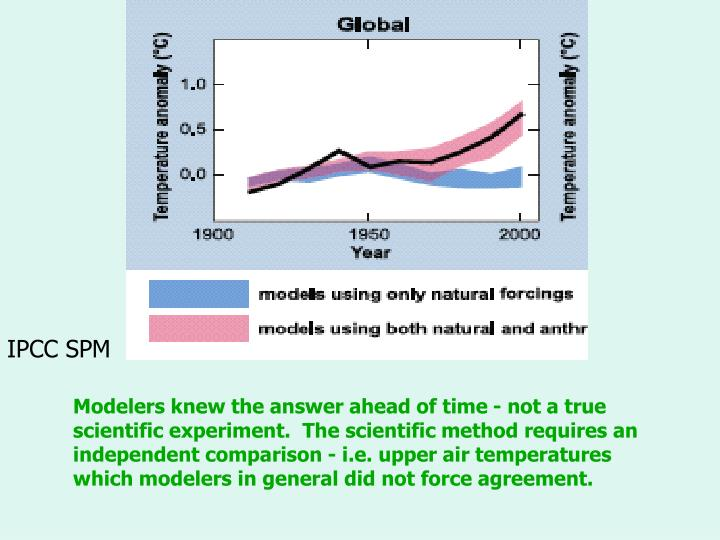 IPCC SPM