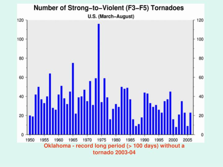 Oklahoma - record long period (> 100 days) without a tornado 2003-04