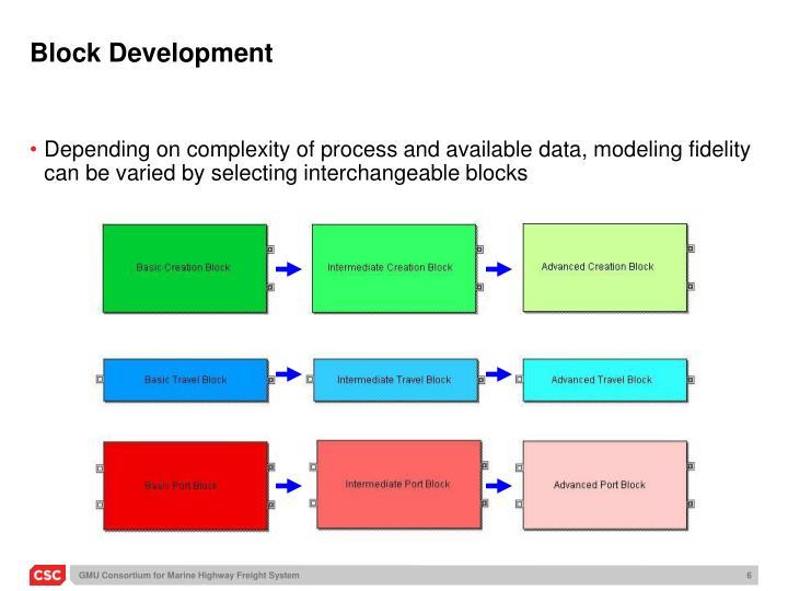 Block Development